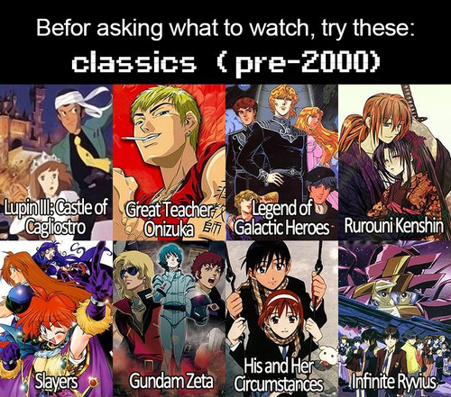 anime recommended list